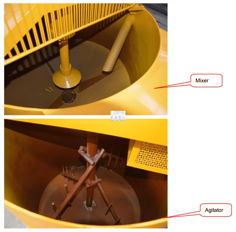 grout mixing equipment